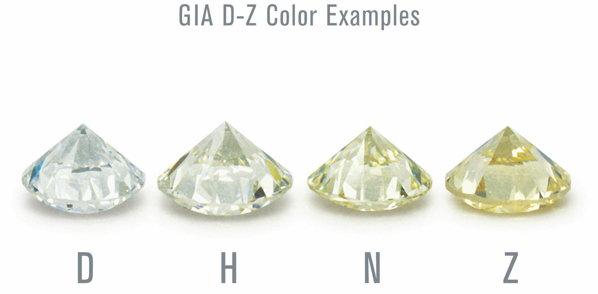 GIA D to Z diamond color examples