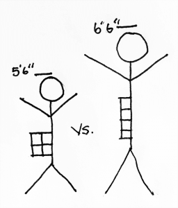 weight-spread-over-height
